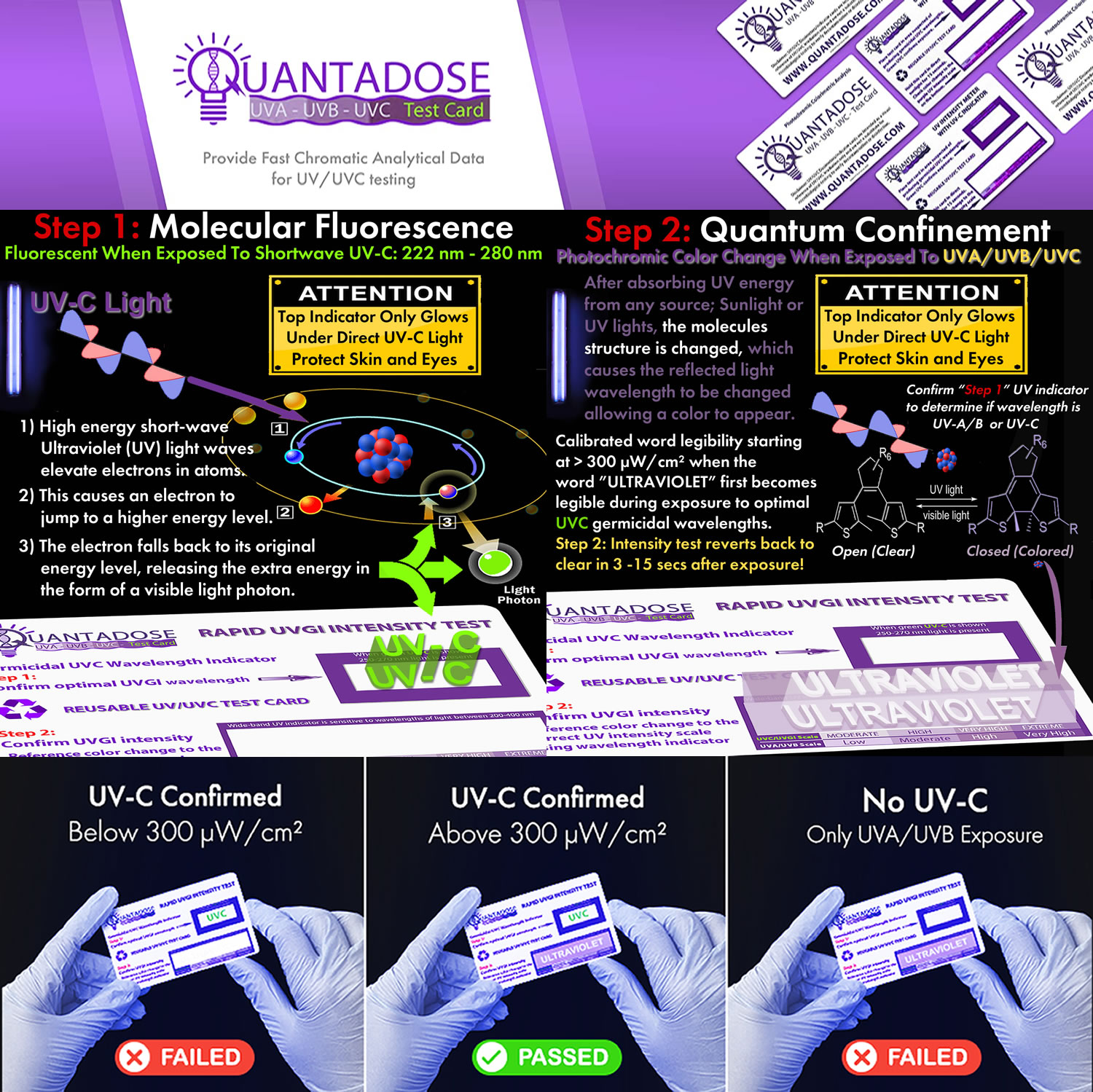 4 pc QuantaDose Light Detective Kit: 2 x UVC Test Cards, 1 x Visible Light Magnifying UVC Filter and 1 x UV Proof Mylar Bag